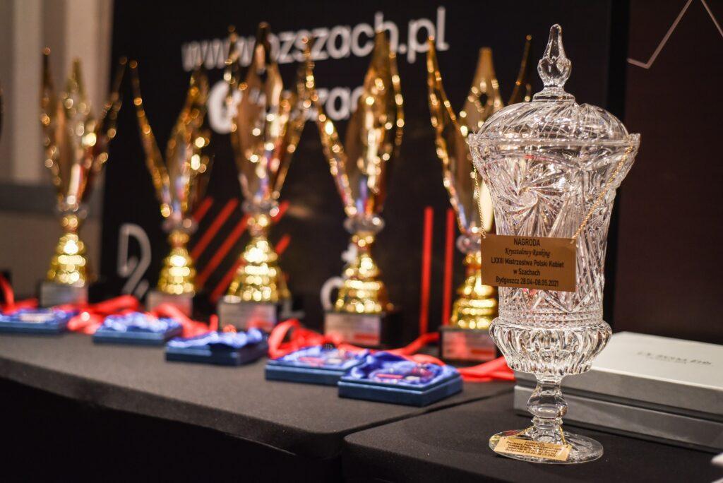 Mistrzostwa Polski – podsumowanie wideo
